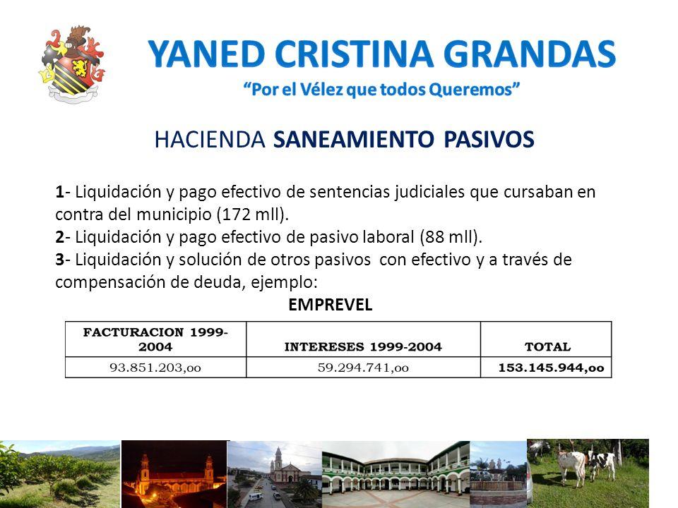 HACIENDA SANEAMIENTO PASIVOS 1- Liquidación y pago efectivo de sentencias judiciales que cursaban en contra del municipio (172 mll). 2- Liquidación y