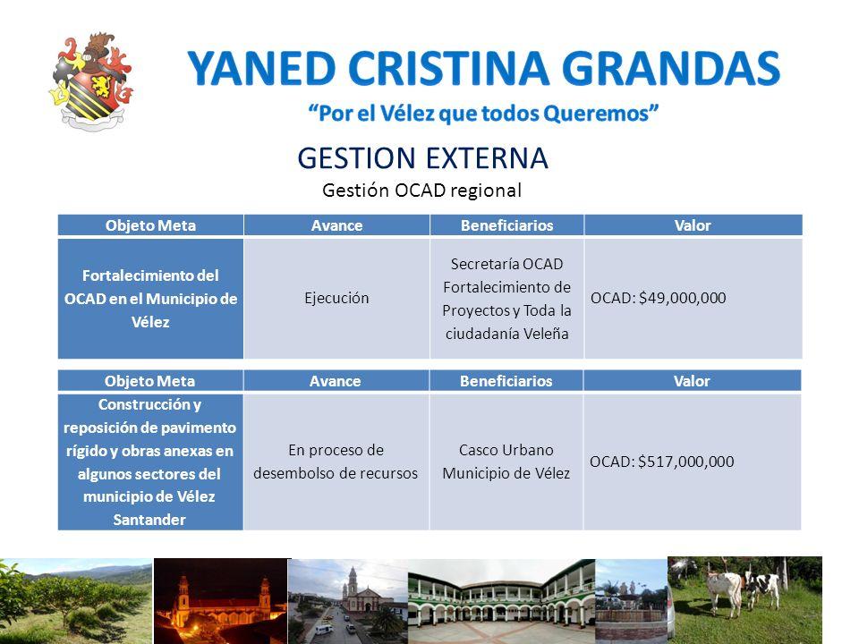 GESTION EXTERNA Gestión OCAD regional Objeto MetaAvanceBeneficiariosValor Fortalecimiento del OCAD en el Municipio de Vélez Ejecución Secretaría OCAD