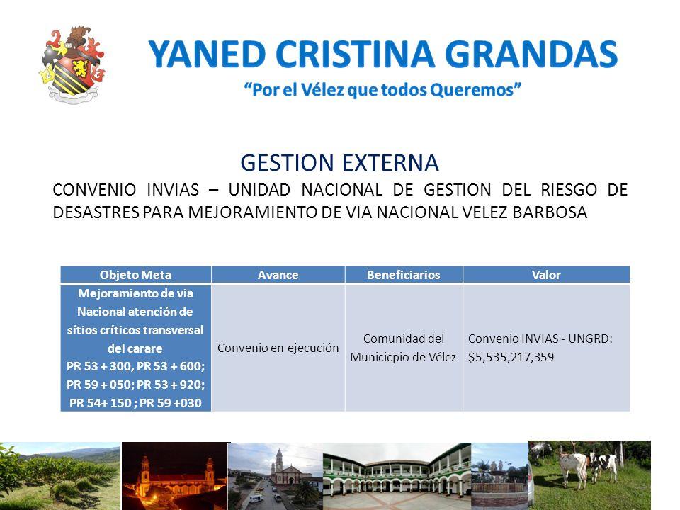 GESTION EXTERNA CONVENIO INVIAS – UNIDAD NACIONAL DE GESTION DEL RIESGO DE DESASTRES PARA MEJORAMIENTO DE VIA NACIONAL VELEZ BARBOSA Objeto MetaAvance