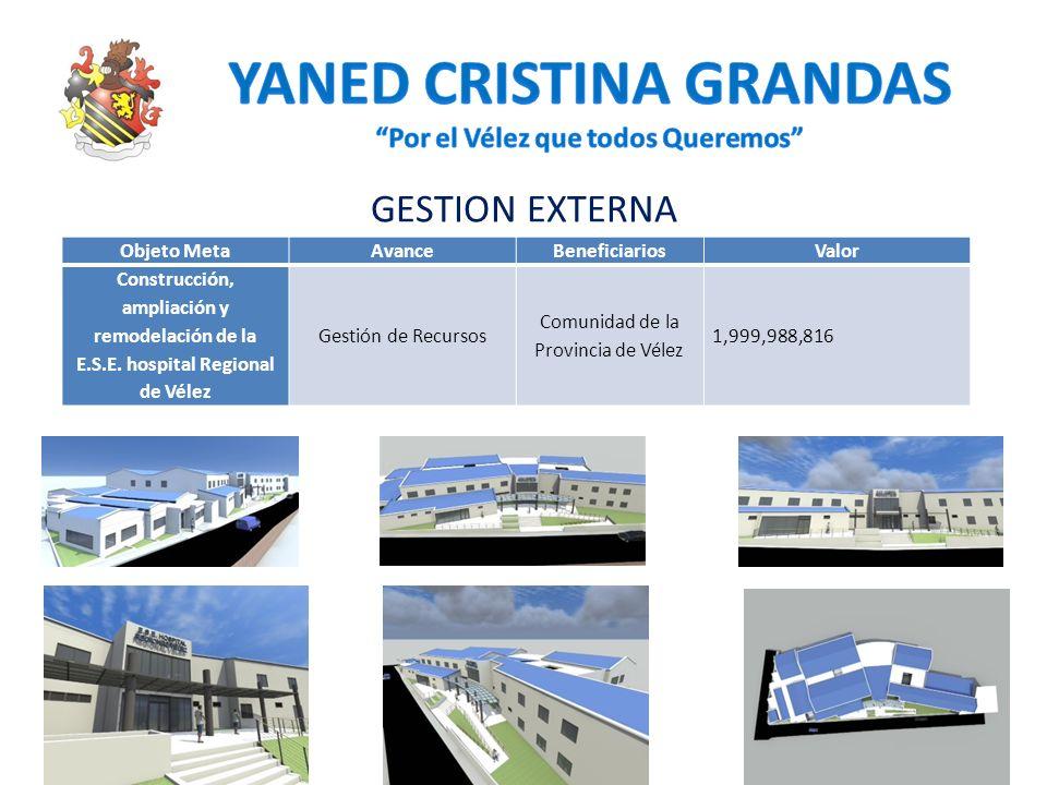 GESTION EXTERNA Objeto MetaAvanceBeneficiariosValor Construcción, ampliación y remodelación de la E.S.E. hospital Regional de Vélez Gestión de Recurso