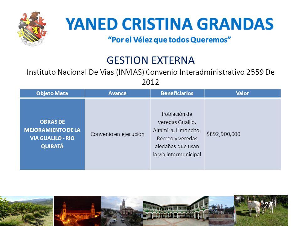 GESTION EXTERNA Instituto Nacional De Vias (INVIAS) Convenio Interadministrativo 2559 De 2012 Objeto MetaAvanceBeneficiariosValor OBRAS DE MEJORAMIENT