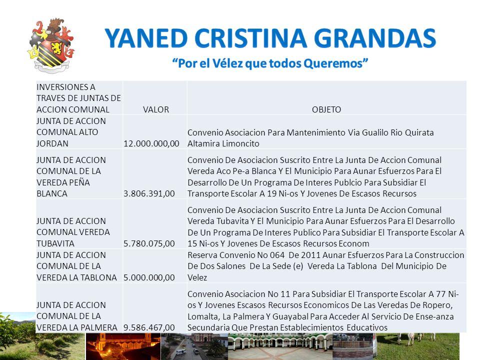 INVERSIONES A TRAVES DE JUNTAS DE ACCION COMUNAL VALOROBJETO JUNTA DE ACCION COMUNAL ALTO JORDAN 12.000.000,00 Convenio Asociacion Para Mantenimiento