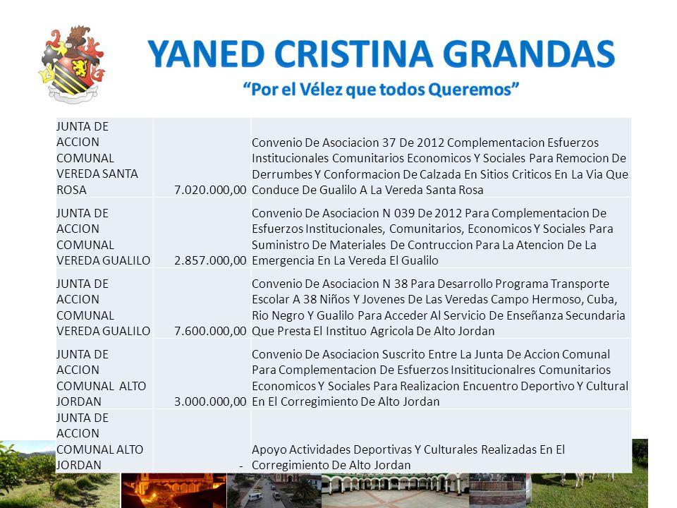 JUNTA DE ACCION COMUNAL VEREDA SANTA ROSA 7.020.000,00 Convenio De Asociacion 37 De 2012 Complementacion Esfuerzos Institucionales Comunitarios Econom