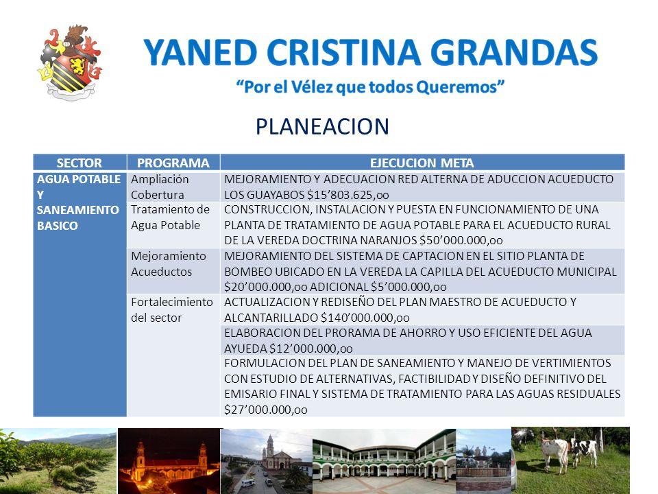PLANEACION PREVENCI ON Y ATENCION DE DESATRES Infraestructur a física para prevención my reforzamient o estructural RECUPERACION DE INFRAESTRUCTURA DE VIVIENDA URBANA UBICADA EN LA CARRERA 5 DEL BARRIO LA ESPERANZA, POR DAÑOS CAUSADOS COMO CONSECUENCIA DE SOCAVACION PRODUCIDA POR EMERGENCIA $11014.416,oo ADICIONAL $1500.000,oo CONSTRUCCION DE UN MURO EN CONCRETO REFORZADO PARA LA ESTABILIZACION DE LAS VIVIENDAS DEL BARRIO FRANCISCO BENAVIDES $ 48859.141,oo CONSTRUCCION DE UN MURO DE CONTENCION EN CONCRETO REFORZADO PARA EL BARRIO AMERICA DE INDIAS $ 39993.654,15 CONSTRUCCION DE OBRAS DE CONTENCION PARA LA ESTABILIZACION DE LAS INSTALACIONES DE LA CARCEL $40.227.169,oo CONSTRUCCION DE OBRAS DE EMERGENCIA PARA LA PROTECCION GEOTECNICA EN LA QUEBRADA LA ROPERA EN EL PUENTE QUE COMUNICA LAS VEREDAS SAN PABLO SAN VICENTE Y LOS EJIDOS $169573.127,oo ATENCION EMERGENCIA CONSISTENTE EN ARREGLO DE CUBIERTAS DE VIVIENDAS AFECTADAS POR VENDABAL, REGISTRADO EN LA VEREDA EL GUALILO $2957.000,oo SUMINISTRO DE MATERIALES DE CONSTRUCCION PARA LA ATENCION DE LA EMERGENCIA PRESENTADA EN LA VEREDA EL GUALILO $3933.000,oo ASESORIA Y ACOMPÑAMIENTO TECNICO PARA LA FORMULACION DEL PLAN MUNICIPAL DE GESTION DEL RIESGO DE DESASTRES $7000.000.oo SE HA DADO ATENCION A LAS EMERGENCIAS PRESENTADAS DE MANERA OPORTUNA EN MATERIA DE VIVIENDA VIAS E INFRAESTRUCTURA