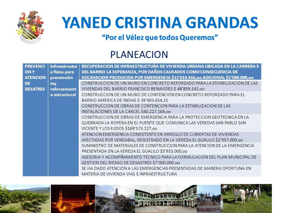 PLANEACION EQUIPAMENTO MUNICIPAL Infraestructura ARREGLO DE CUBIERTA DE LA PLAZA DE MERCADO Y VIVIENDAS AFECTADAS POR VENDAVAL EN EL CORREGIMIENTO DE ALTO JORDAN $3000.000,oo ADECUACION DEL AREA DE CABALLERIZAS EN LA PLAZA DE FERIAS $10,000.000,oo ADECUACION DEL AREA DE CABALLERIZAS EN LA PLAZA DE FERIAS DEL MUNICIPIO DE VELEZ SANTANDER SEGUNDA ETAPA $26000.000,oo MANTENIMIENTO INSTALACIONES PALACIO MUNICIPAL $12020.940,oo JUSTICIAInfraestructura ARREGLOS LOCATIVOS, MANTENIMIENTO Y MEJORAMIENTO A LAS INSTALACIONES DE LA ESTACION DE POLICIA DEL MUNICIPIO DE VELEZ $49694.376,oo