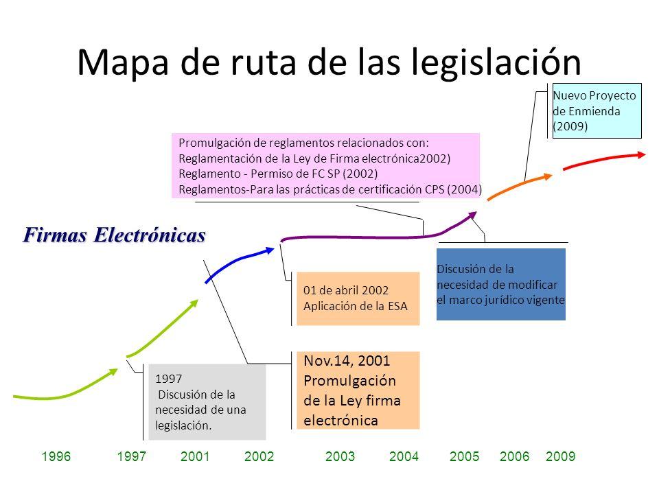 Mapa de ruta de las legislación 1996 1997 2001 2002 2003 2004 2005 2006 2009 1997 Discusión de la necesidad de una legislación.
