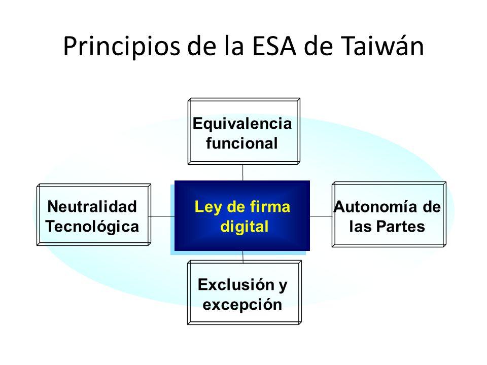 Principios de la ESA de Taiwán Ley de firma digital Ley de firma digital Neutralidad Tecnológica Equivalencia funcional Autonomía de las Partes Exclusión y excepción