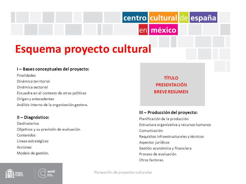 Esquema proyecto cultural I – Bases conceptuales del proyecto: Finalidades Dinámica territorial Dinámica sectorial Encuadre en el contexto de otras po