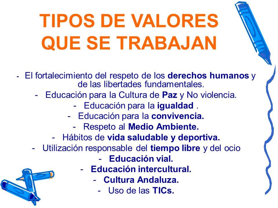 EDUCAR EN VALORES DESDE LA ESCUELA