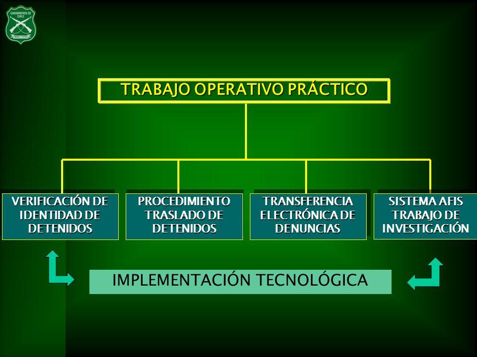 TRABAJO OPERATIVO PRÁCTICO VERIFICACIÓN DE IDENTIDAD DE DETENIDOS PROCEDIMIENTO TRASLADO DE DETENIDOS TRANSFERENCIA ELECTRÓNICA DE DENUNCIAS SISTEMA A
