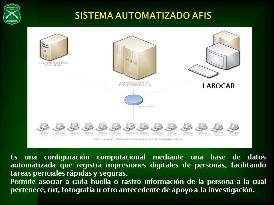 SISTEMA AUTOMATIZADO AFIS Es una configuración computacional mediante una base de datos automatizada que registra impresiones digitales de personas, f