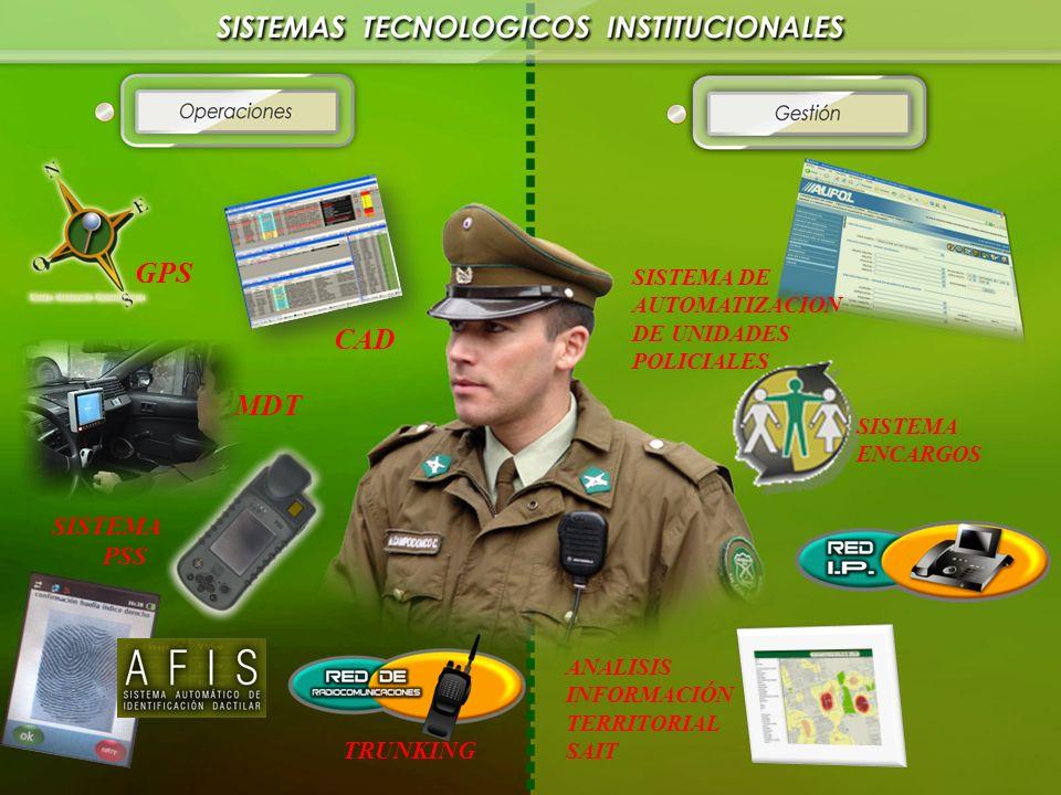 MDT GPS SISTEMA DE AUTOMATIZACION DE UNIDADES POLICIALES SISTEMA ENCARGOS SISTEMA PSS ANALISIS INFORMACIÓN TERRITORIAL SAIT TRUNKING CAD