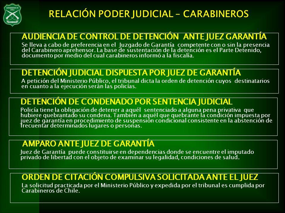 AUDIENCIA DE CONTROL DE DETENCIÓN ANTE JUEZ GARANTÍA Se lleva a cabo de preferencia en el Juzgado de Garantía competente con o sin la presencia del Ca