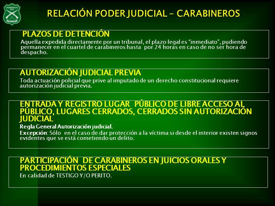 RELACIÓN PODER JUDICIAL – CARABINEROS PLAZOS DE DETENCIÓN Aquella expedida directamente por un tribunal, el plazo legal es inmediato, pudiendo permane