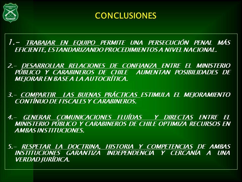 CONCLUSIONES 1.- TRABAJAR EN EQUIPO PERMITE UNA PERSECUCIÓN PENAL MÁS EFICIENTE, ESTANDARIZANDO PROCEDIMIENTOS A NIVEL NACIONAL. 2.- DESARROLLAR RELAC