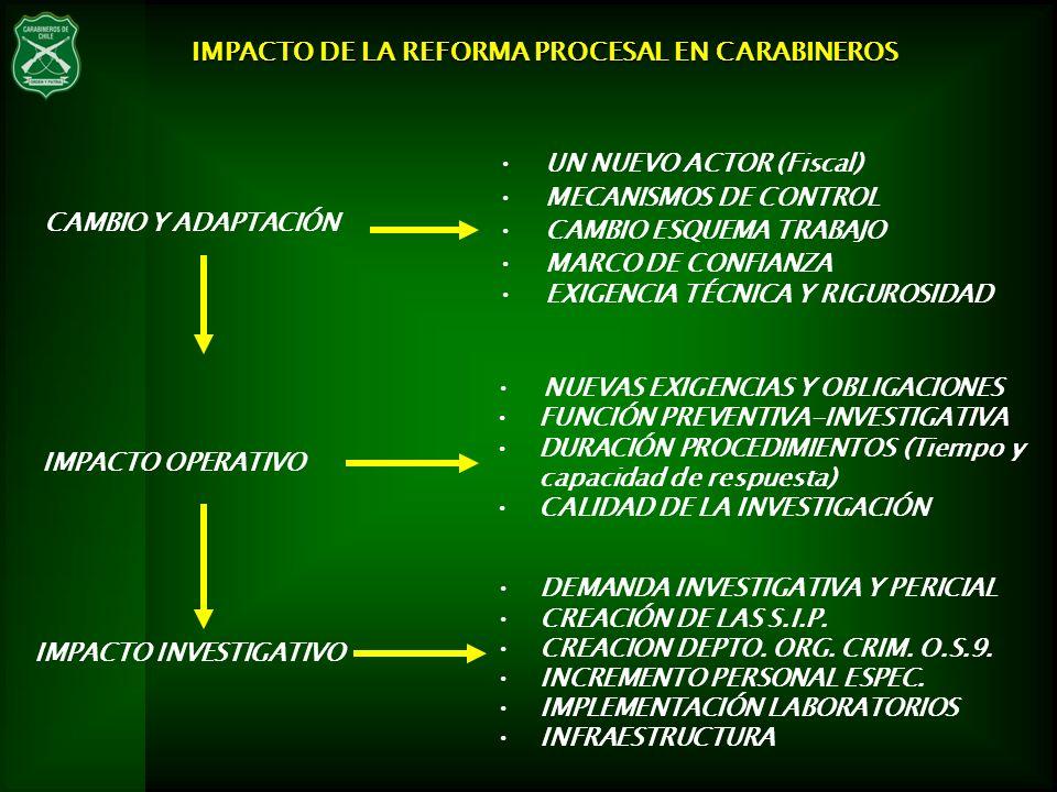 IMPACTO OPERATIVO FUNCIÓN PREVENTIVA-INVESTIGATIVA DURACIÓN PROCEDIMIENTOS (Tiempo y capacidad de respuesta) CALIDAD DE LA INVESTIGACIÓN IMPACTO INVES