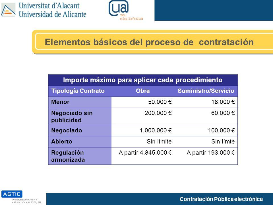 Contratación Pública electrónica Elementos básicos del proceso de contratación Importe máximo para aplicar cada procedimiento Tipología ContratoObraSu