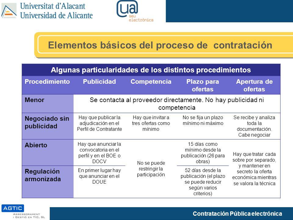 Contratación Pública electrónica Elementos básicos del proceso de contratación Algunas particularidades de los distintos procedimientos ProcedimientoP