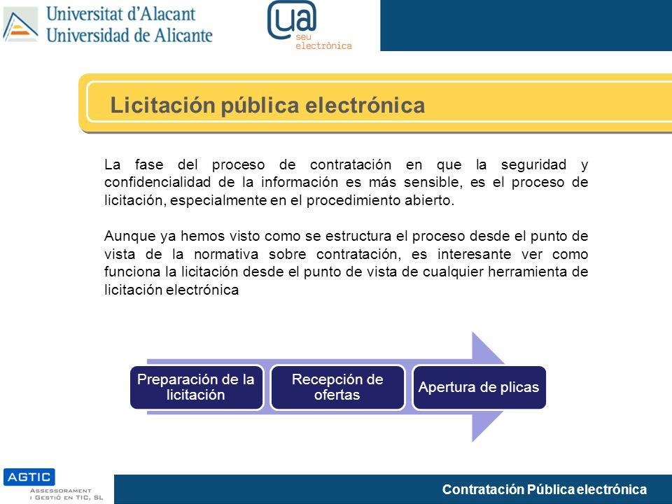 Contratación Pública electrónica Licitación pública electrónica Preparación de la licitación Recepción de ofertas Apertura de plicas La fase del proce