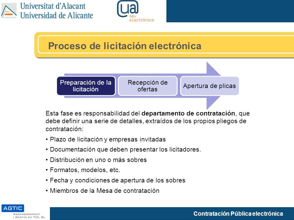 Contratación Pública electrónica Proceso de licitación electrónica Preparación de la licitación Recepción de ofertas Apertura de plicas Esta fase es r