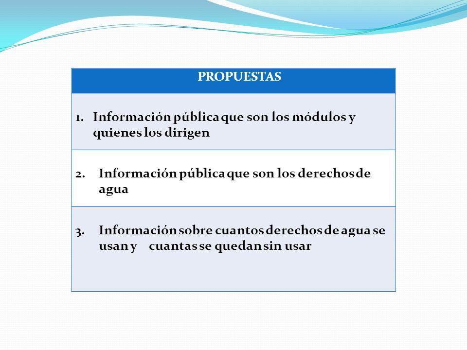 PROPUESTAS 1.Información pública que son los módulos y quienes los dirigen 2.Información pública que son los derechos de agua 3.Información sobre cuan