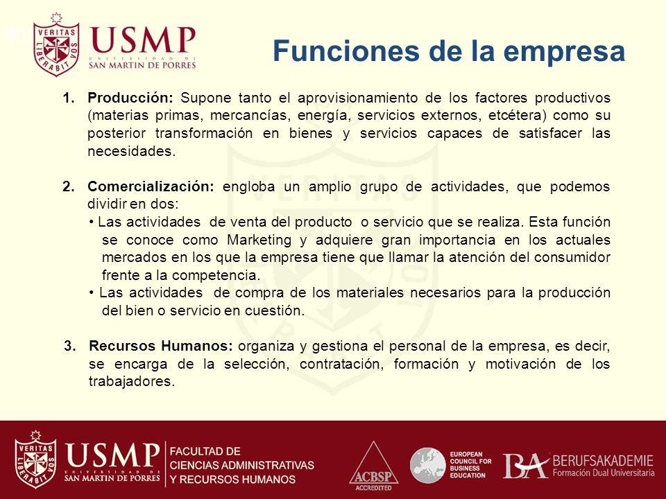 Proceso comercial o de marketing 1.Entender el mercado y las necesidades y deseos del cliente 2.