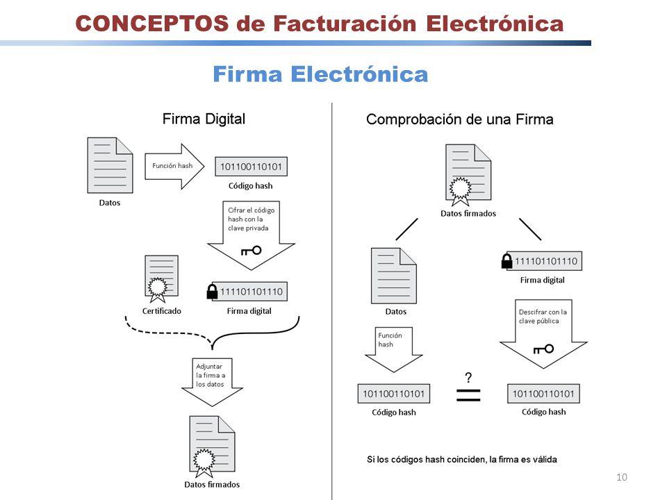 10 CONCEPTOS de Facturación Electrónica Firma Electrónica