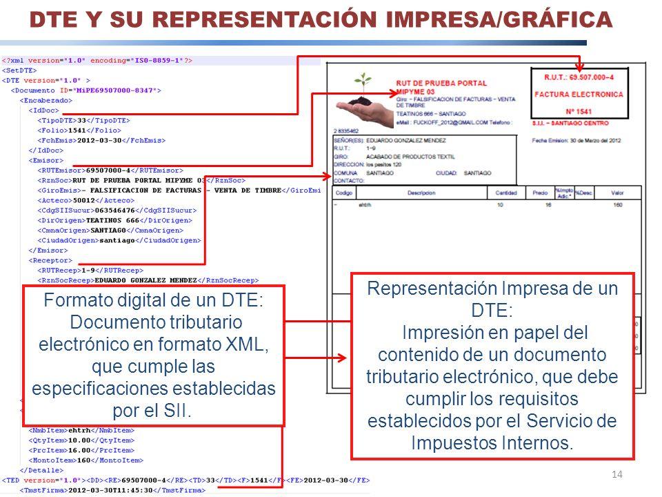 Formato digital de un DTE: Documento tributario electrónico en formato XML, que cumple las especificaciones establecidas por el SII. Representación Im