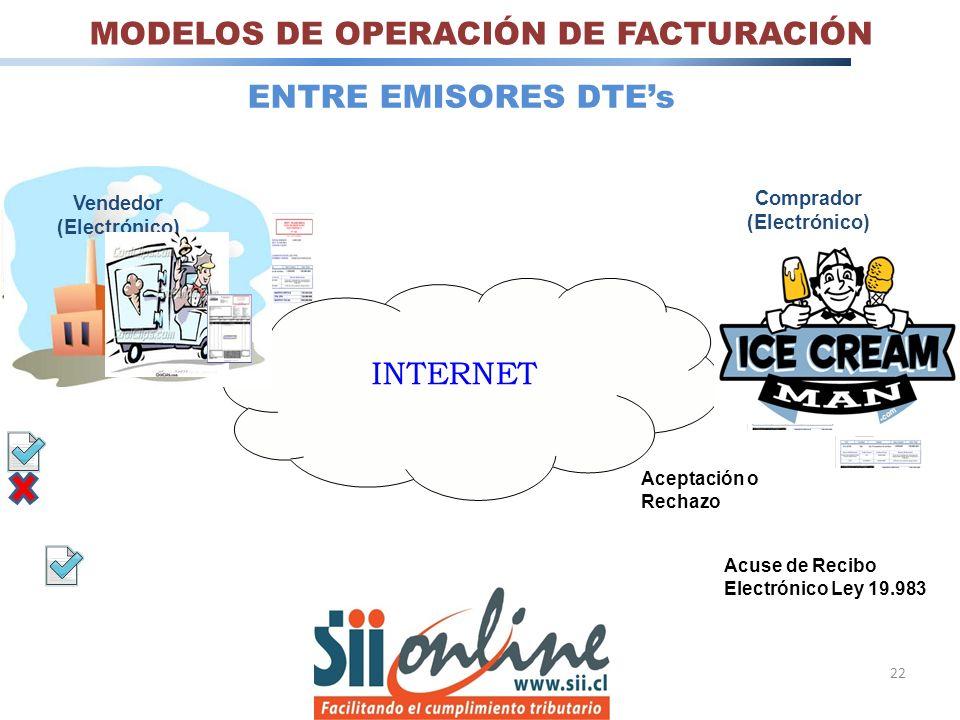 Aceptación o Rechazo Acuse de Recibo Electrónico Ley 19.983 Comprador (Electrónico) 22 INTERNET ENTRE EMISORES DTEs MODELOS DE OPERACIÓN DE FACTURACIÓ