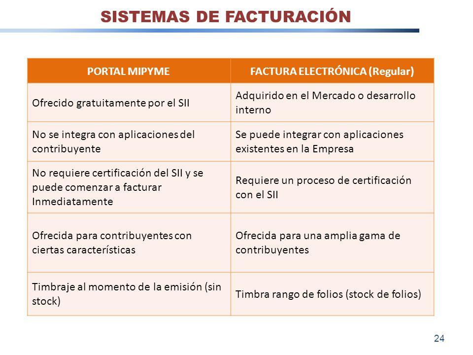 PORTAL MIPYMEFACTURA ELECTRÓNICA (Regular) Ofrecido gratuitamente por el SII Adquirido en el Mercado o desarrollo interno No se integra con aplicacion