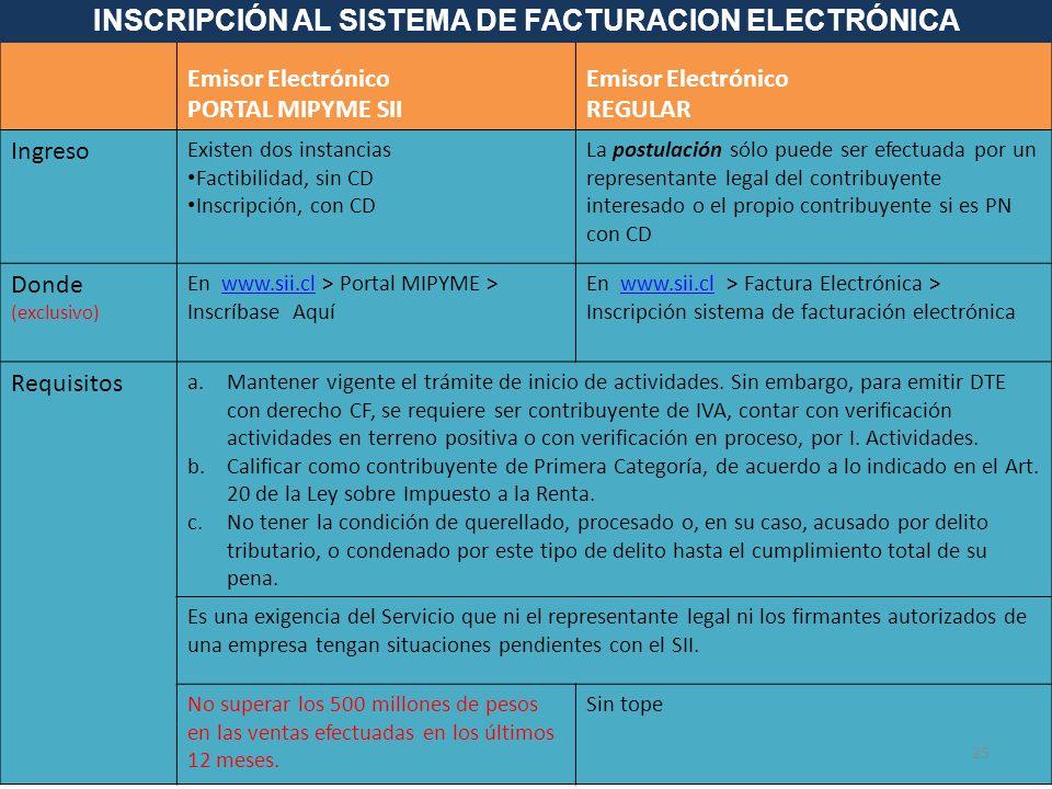 REQUISITOS PARA SER DTE Emisor Electrónico PORTAL MIPYME SII Emisor Electrónico REGULAR Ingreso Existen dos instancias Factibilidad, sin CD Inscripció