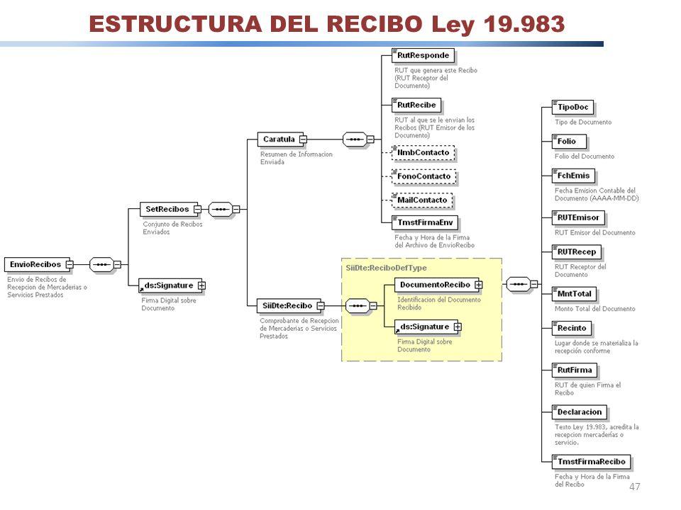 47 ESTRUCTURA DEL RECIBO Ley 19.983