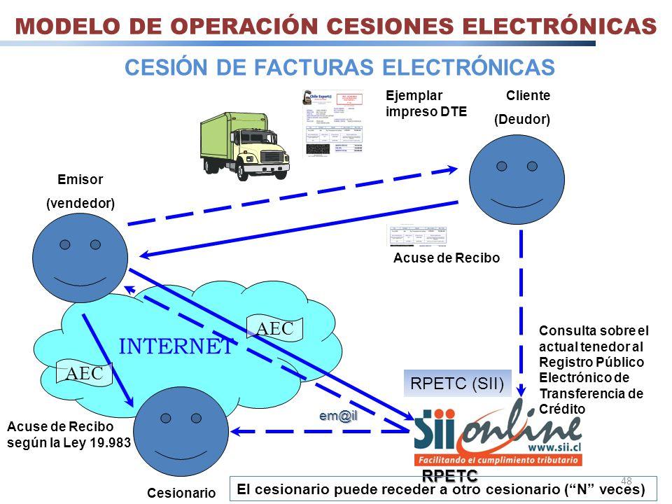 INTERNET Ejemplar impreso DTE AEC Acuse de Recibo según la Ley 19.983 Emisor (vendedor) Cliente (Deudor) Cesionario Acuse de Recibo AEC Consulta sobre