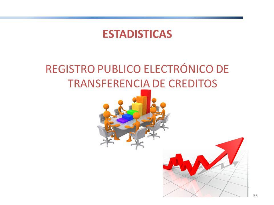 ESTADISTICAS REGISTRO PUBLICO ELECTRÓNICO DE TRANSFERENCIA DE CREDITOS 53