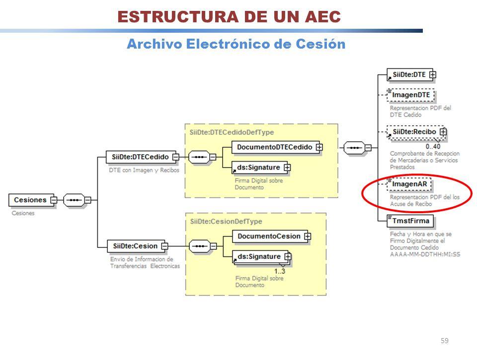 59 ESTRUCTURA DE UN AEC Archivo Electrónico de Cesión