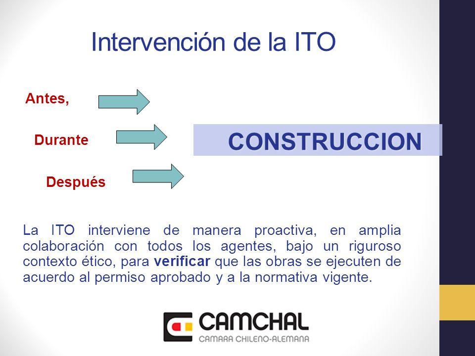 Intervención de la ITO Antes, Durante Después CONSTRUCCION La ITO interviene de manera proactiva, en amplia colaboración con todos los agentes, bajo u