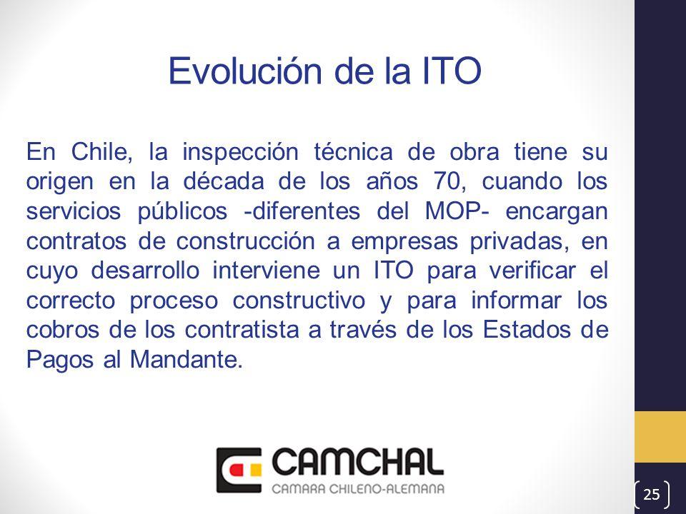 Evolución de la ITO En Chile, la inspección técnica de obra tiene su origen en la década de los años 70, cuando los servicios públicos -diferentes del