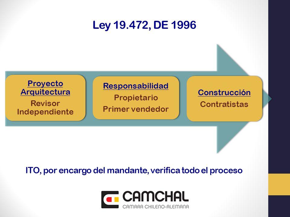 Ley 19.472, DE 1996 ITO, por encargo del mandante, verifica todo el proceso Proyecto Arquitectura Revisor Independiente Responsabilidad Propietario Pr