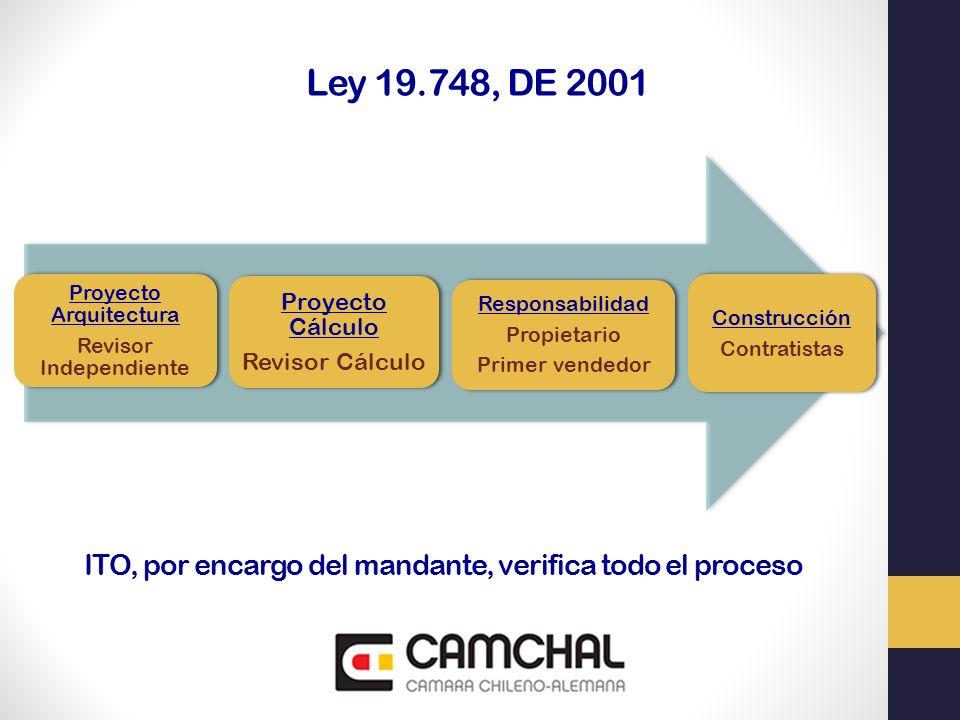 Ley 19.748, DE 2001 ITO, por encargo del mandante, verifica todo el proceso Proyecto Arquitectura Revisor Independiente Responsabilidad Propietario Pr