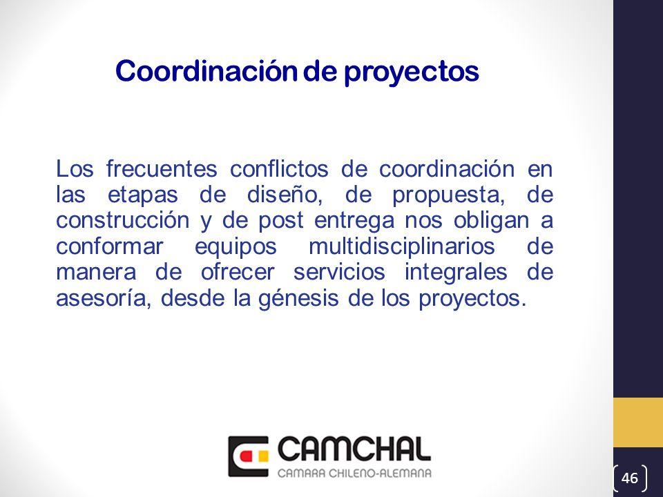 Coordinación de proyectos Los frecuentes conflictos de coordinación en las etapas de diseño, de propuesta, de construcción y de post entrega nos oblig