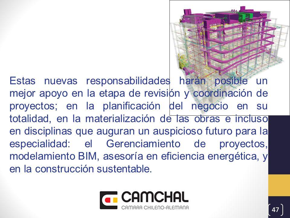 Estas nuevas responsabilidades harán posible un mejor apoyo en la etapa de revisión y coordinación de proyectos; en la planificación del negocio en su