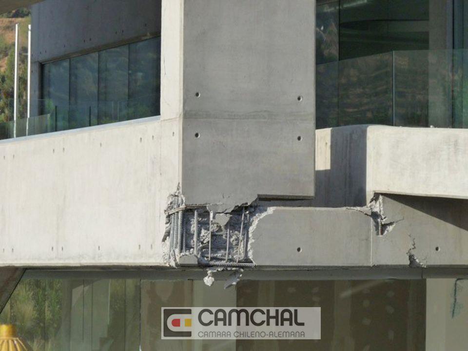 Rol actual de la ITO en Chile (Según CDT – C.Ch.