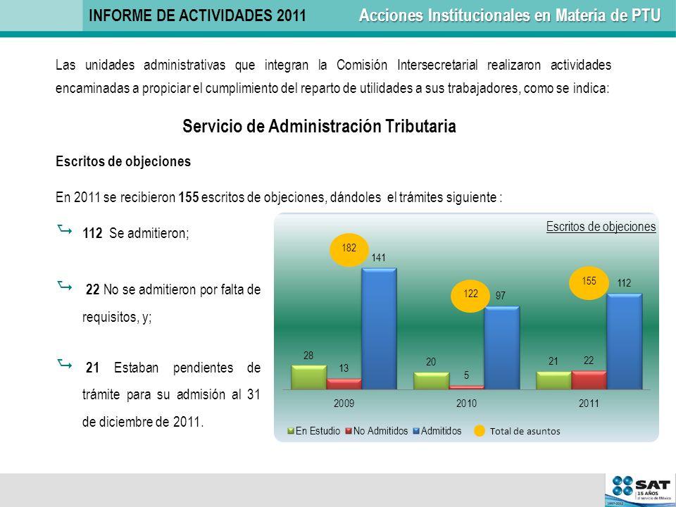 112 Se admitieron; 22 No se admitieron por falta de requisitos, y; 21 Estaban pendientes de trámite para su admisión al 31 de diciembre de 2011. Las u