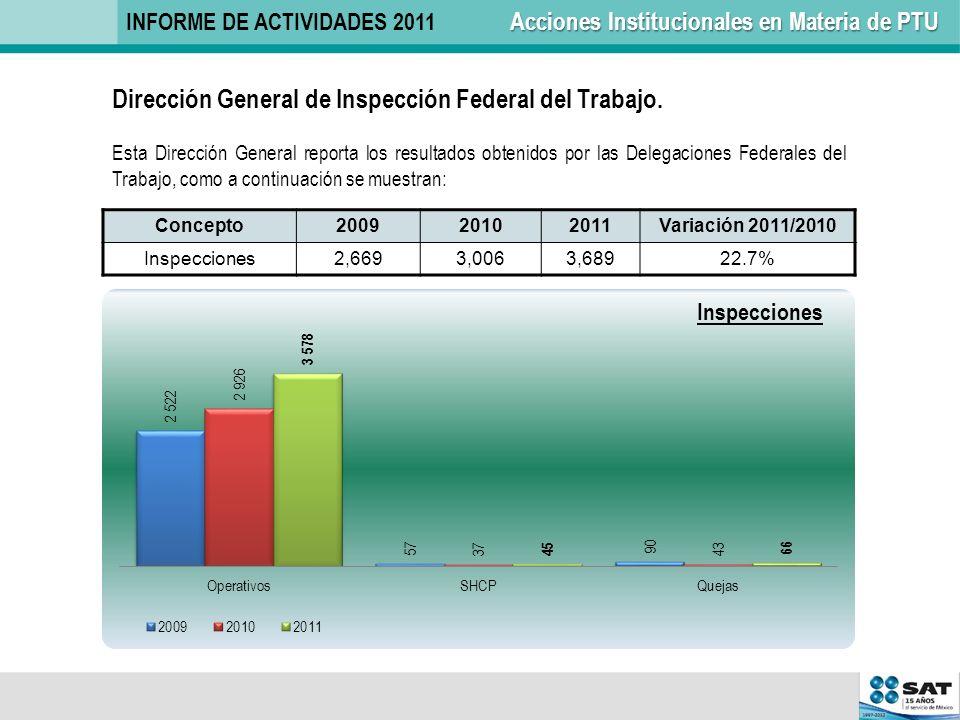 Dirección General de Inspección Federal del Trabajo. Esta Dirección General reporta los resultados obtenidos por las Delegaciones Federales del Trabaj