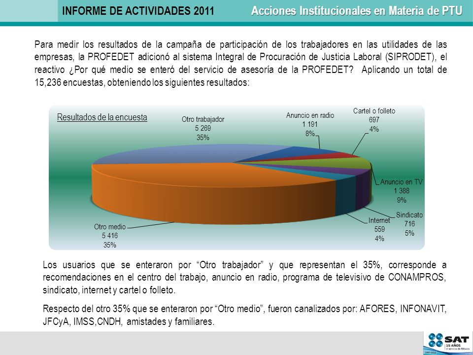 Para medir los resultados de la campaña de participación de los trabajadores en las utilidades de las empresas, la PROFEDET adicionó al sistema Integr