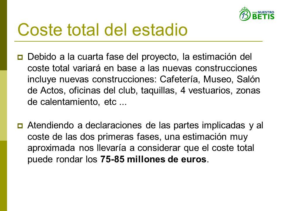 Coste total del estadio Debido a la cuarta fase del proyecto, la estimación del coste total variará en base a las nuevas construcciones incluye nuevas