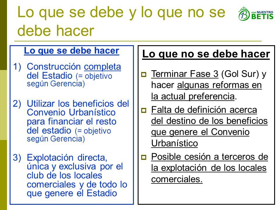 Lo que se debe y lo que no se debe hacer Lo que se debe hacer 1)Construcción completa del Estadio (= objetivo según Gerencia) 2)Utilizar los beneficio