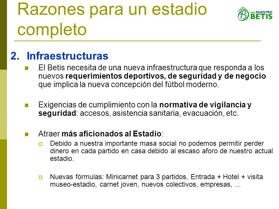 Razones para un estadio completo 2.Infraestructuras El Betis necesita de una nueva infraestructura que responda a los nuevos requerimientos deportivos