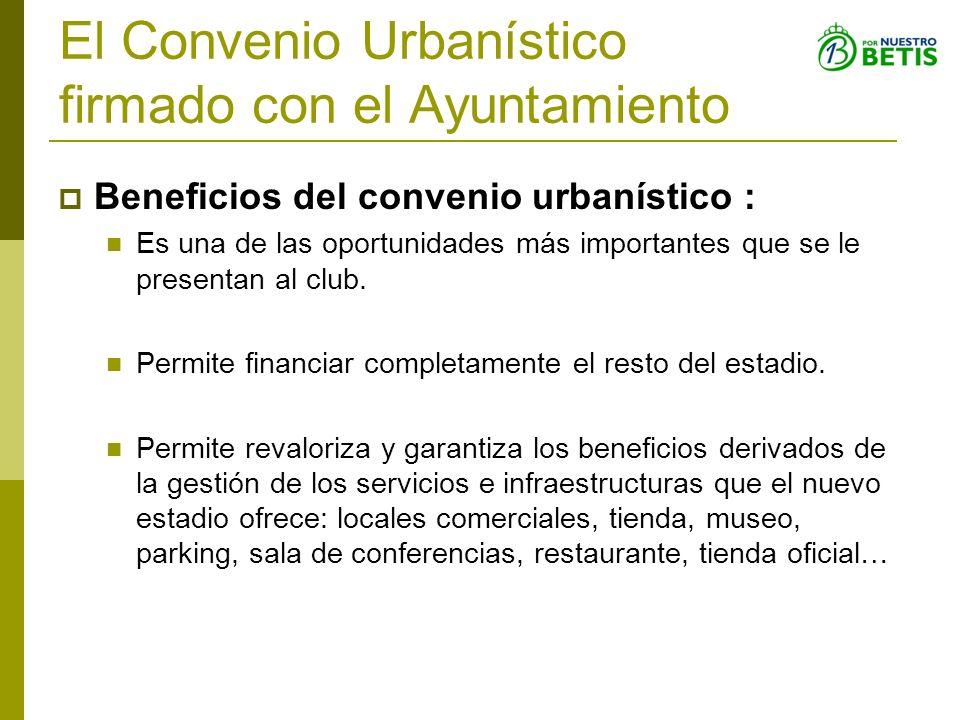 El Convenio Urbanístico firmado con el Ayuntamiento Beneficios del convenio urbanístico : Es una de las oportunidades más importantes que se le presen
