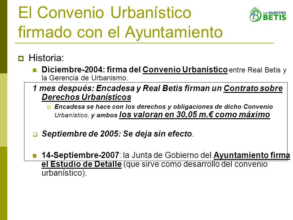El Convenio Urbanístico firmado con el Ayuntamiento Historia: Diciembre-2004: firma del Convenio Urbanístico entre Real Betis y la Gerencia de Urbanis